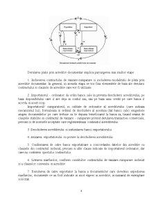 Definirea Acreditivului Documentar - Pagina 4