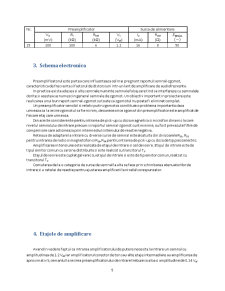 Preamplificator Audio de Intrare - Pagina 5