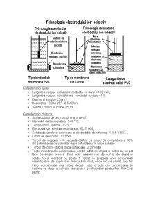 Elecrozi Ioni Selectivi Folositi pentru Identificarea Metalelor Grele - Pagina 4