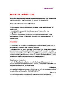 Raportul Juridic Civil - Pagina 1