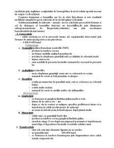 Circulatia Sangelui - Pagina 2
