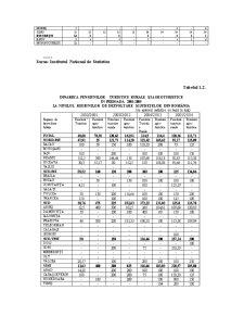 Analiza Economica a Unitatilor de Alimentatie Publica si Agroturism - Pagina 4