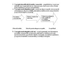 Introducere în Marketing - Pagina 5