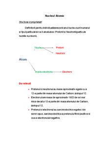 Structura Atomului - Pagina 1