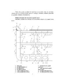 Nomenclatura și Structura Corpului Navei - Pagina 5