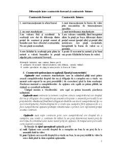 Instrumentele Financiare Derivate - Pagina 2