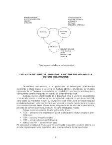 Mecatronica - Pagina 4