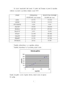 Proiect Statistica Economica II - Pagina 1