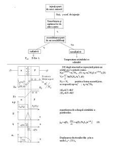 Sisteme Optoelectronice - Pagina 2