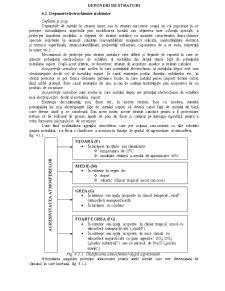 Depuneri de Straturi - Pagina 1