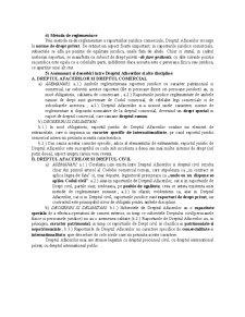 Problematica Dreptului Afacerilor - Pagina 3