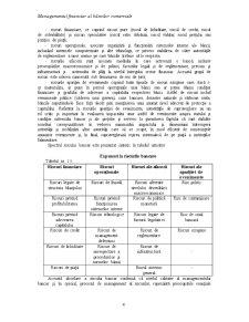Modelarea Deciziilor Bancare - Pagina 4