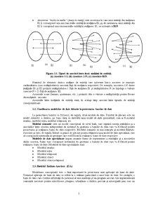 Modelarea Datelor - Pagina 2