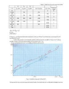 Metoda Pinch Aplicată în Ingineria Chimică - Pagina 3