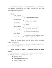 Politici Financiar Monetare - Pagina 3