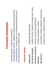 Aditivi Alimentari - Pagina 4