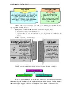 Evaluarea și Cotarea Acțiunilor la Bursă - Pagina 3
