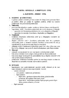 Sinteze - Pagina 1