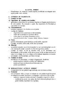 Sinteze - Pagina 2
