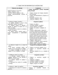 Curriculum Dezmembramintele Dreptului de Proprietate - Pagina 5