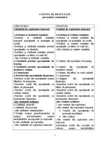 Performanțele Bancare - Pagina 4