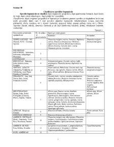 Clasificarea Speciilor Legumicole - Pagina 1