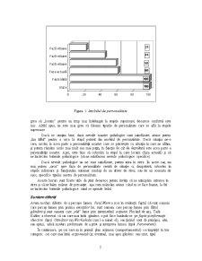 Comunicarea Eficientă cu Process Communication Management - Pagina 2