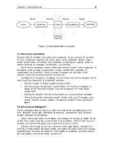 Comunicarea Umană - Pagina 5