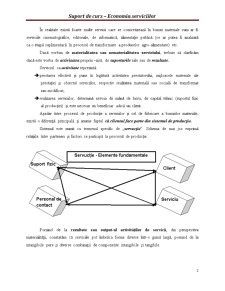 Economia Serviciilor - Pagina 2