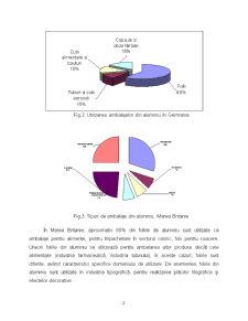 Aluminiul - Pagina 2