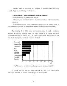 Aluminiul - Pagina 5