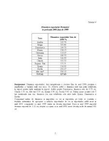 Tendinte si Mutatii in Comertul Exterior al Romaniei cu Tarile din Comunitatea Europeana - Pagina 5