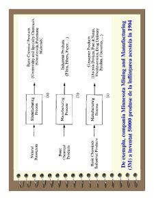 Natura Proceselor de Analiză și Sinteză - Pagina 5