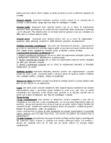 Constitutional - Note de Curs - Pagina 2