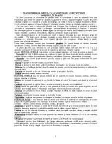 Fiziologia Plantelor - Pagina 1