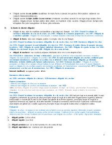 Drept Civil - Obligatii - Pagina 2