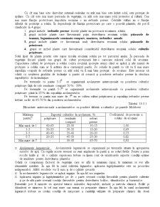Agrotehnica - Ca Știință - Pagina 3
