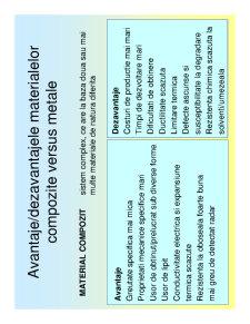 Materiale Compozite cu Aplicatii in Medicina - Pagina 4