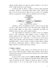 Climatul de Muncă și Conflictele - Pagina 3
