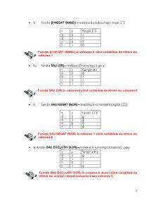 Circuite Logice Integrate în Automatizări - Pagina 5