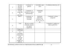 Siguranță Autenticitate și Conservabilitate Alimentară - Pagina 4