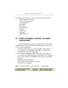 Bazele Analizei Instrumentale - Pagina 4