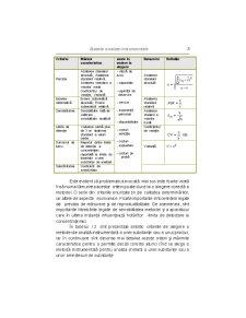 Bazele Analizei Instrumentale - Pagina 5