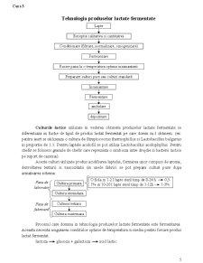 Tehnologii Generale - Pagina 5