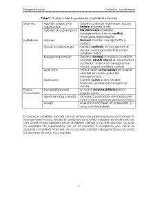 Managementul Riscului si Guvernanta Corporatista - Pagina 5