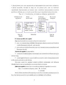 Piete Financiare - Pagina 5