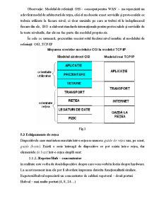 Modelul de Referinta OSI - Pagina 4