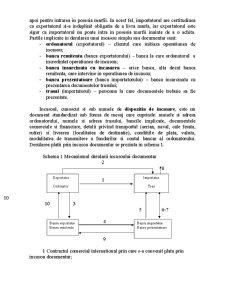Instrumente de Plata in Relatiile Internationale - Pagina 3