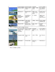 Sisteme de Conversie și Utilizare a Energiei Electrice - Pagina 4