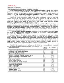 Produse Forestiere - Pagina 1